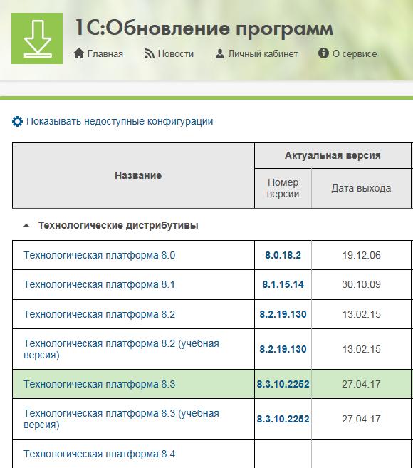 Программа 1с бухгалтерия базовая версия скачать бесплатно
